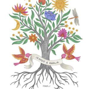 fantasi-träd
